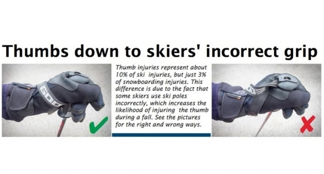 "Avoiding a common ski injury - Are you ""all thumbs?"""
